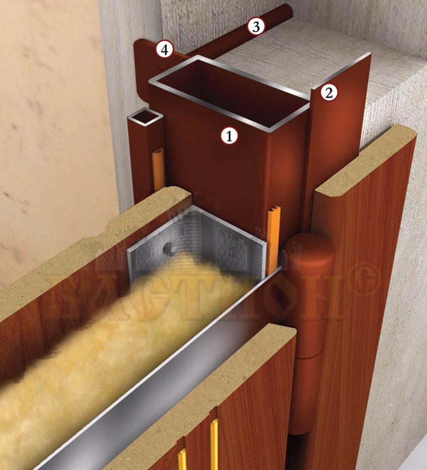 стальные двери из профильной трубы