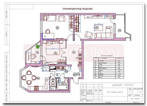 Перепланировка однокомнатной квартиры: варианты